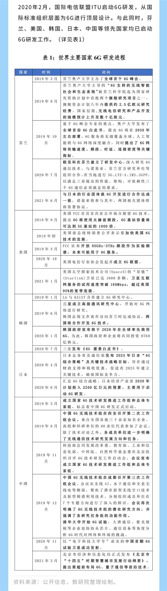 06_自定义px_2021-07-19-0.png