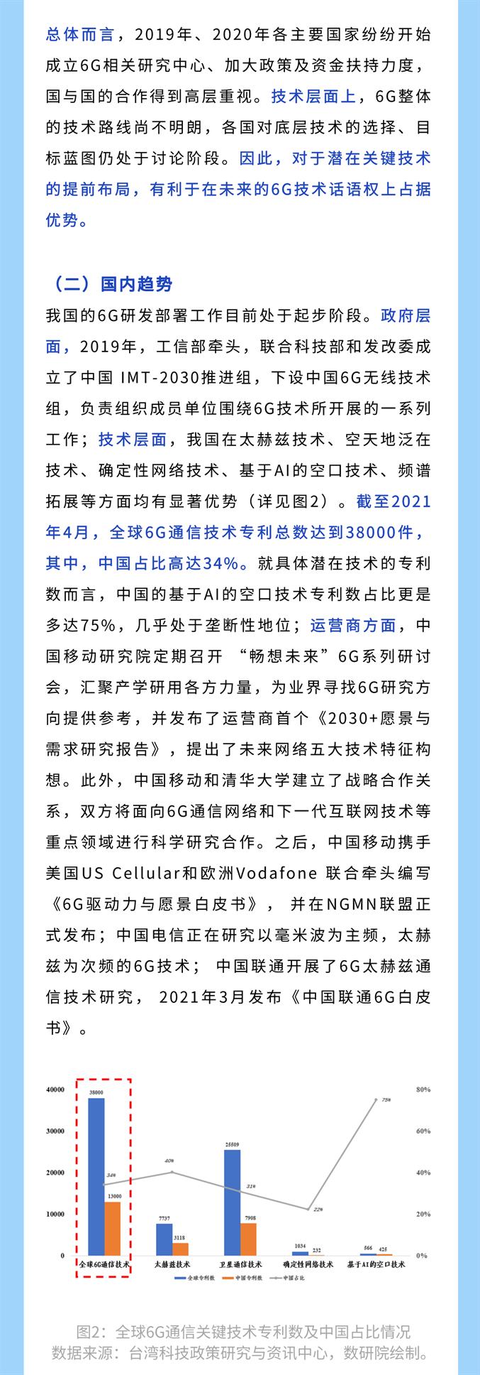 07_自定义px_2021-07-19-0.png